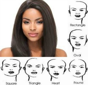 Face Shapes & Wigs